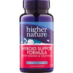 Thyroid Support Formula